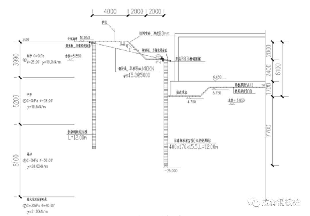 拉森钢板桩在南昌高富水砂砾层基坑工程设计中的应用