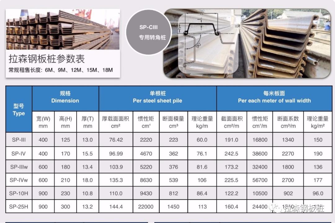 杭州地区明挖电力隧道基坑围护结构选型研究